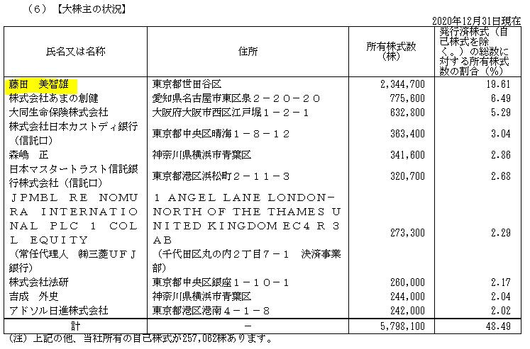f:id:umimizukonoha:20210927023537p:plain