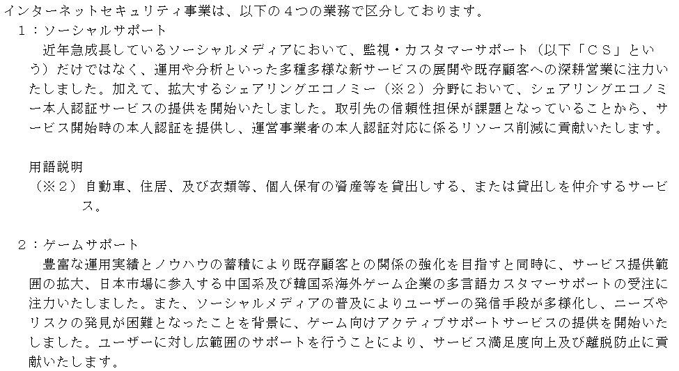 f:id:umimizukonoha:20211003012831p:plain