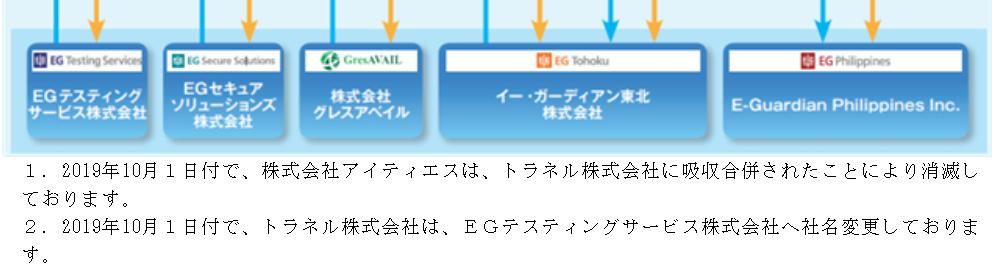 f:id:umimizukonoha:20211003013216p:plain