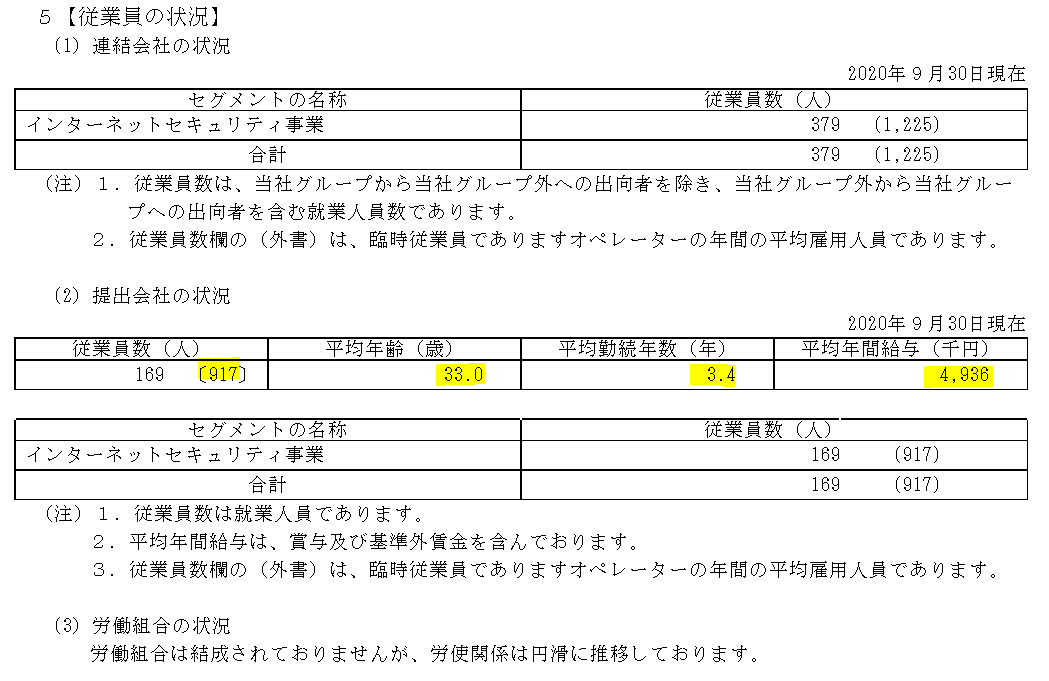 f:id:umimizukonoha:20211006224100p:plain