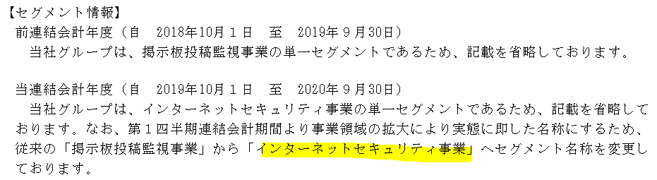 f:id:umimizukonoha:20211006231945p:plain