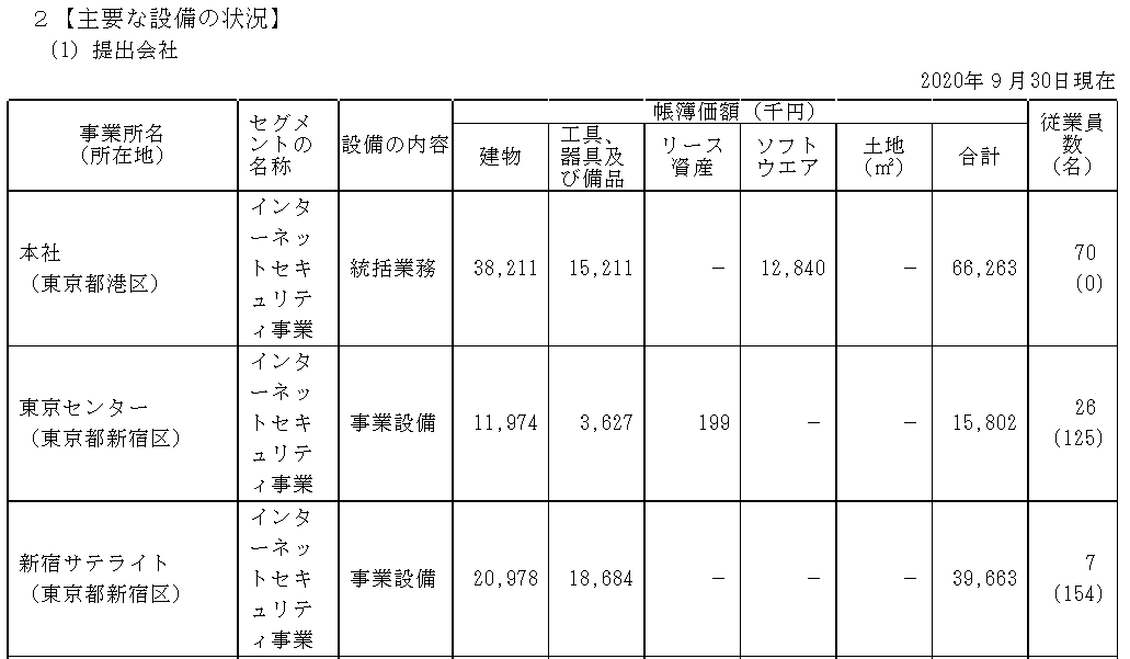 f:id:umimizukonoha:20211008010803p:plain
