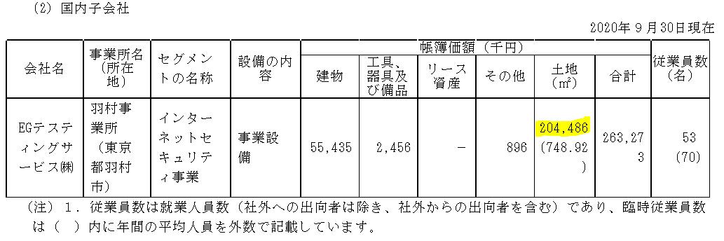 f:id:umimizukonoha:20211008011020p:plain