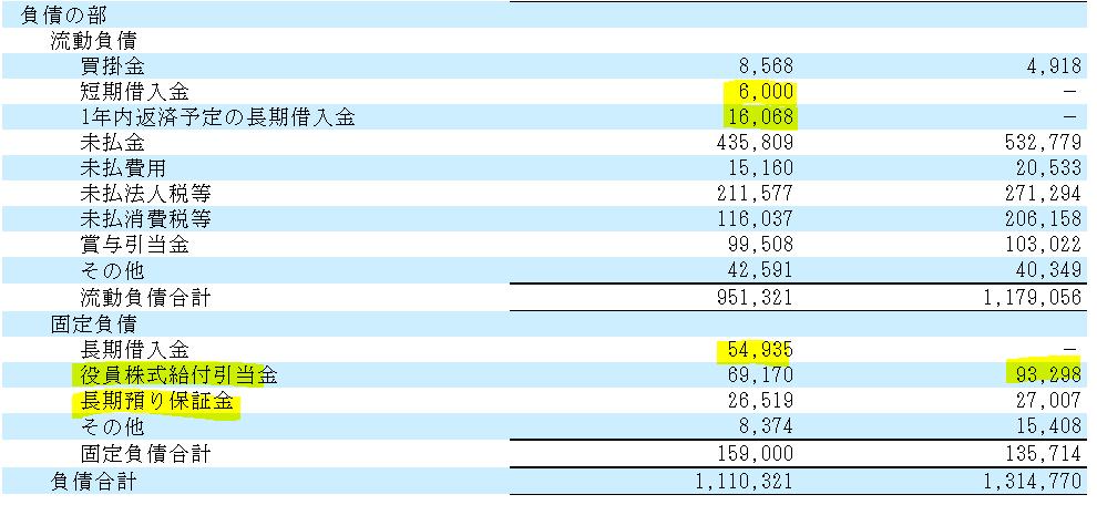f:id:umimizukonoha:20211008012416p:plain