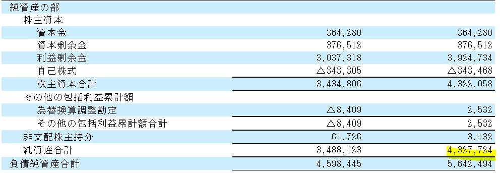 f:id:umimizukonoha:20211008014802p:plain