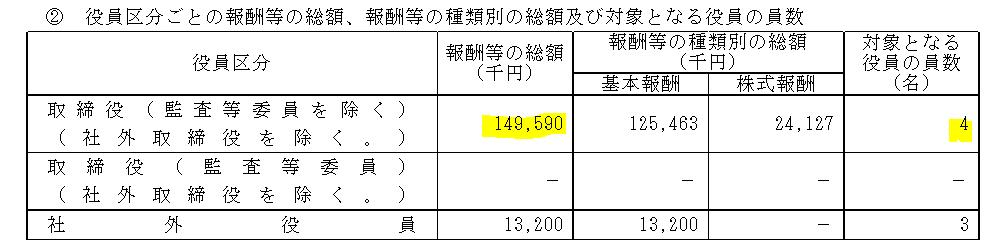 f:id:umimizukonoha:20211008015045p:plain