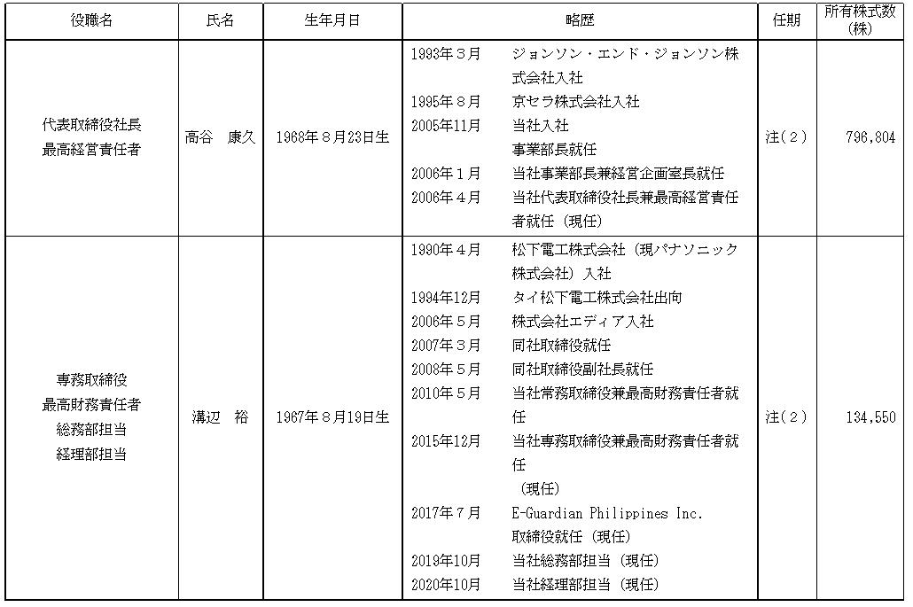 f:id:umimizukonoha:20211008020321p:plain