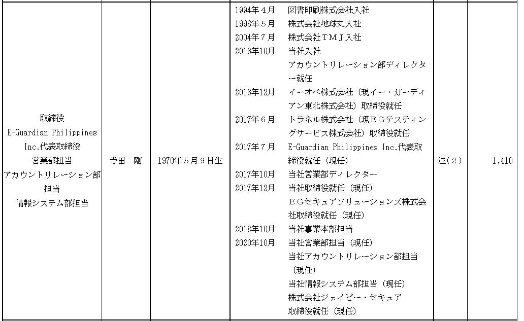 f:id:umimizukonoha:20211008020400p:plain