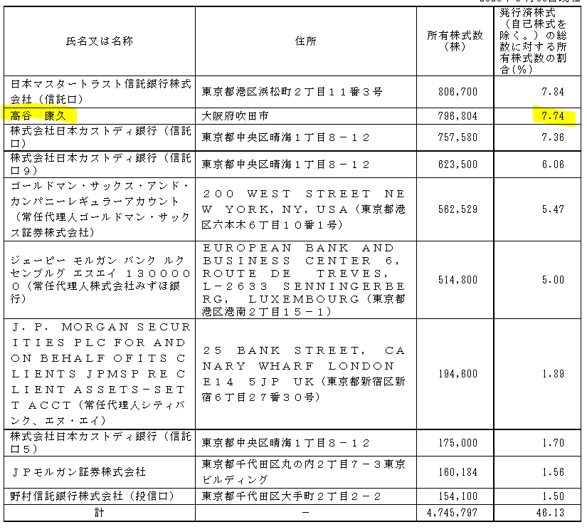 f:id:umimizukonoha:20211008021751p:plain