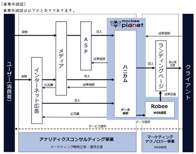 f:id:umimizukonoha:20211009172533p:plain