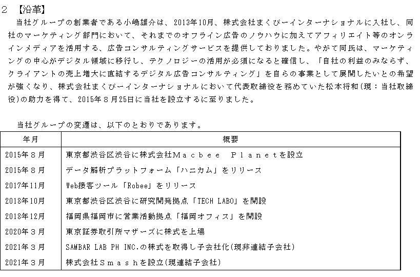 f:id:umimizukonoha:20211009223452p:plain