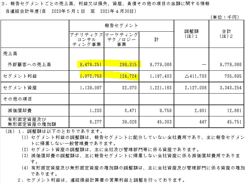 f:id:umimizukonoha:20211009234542p:plain