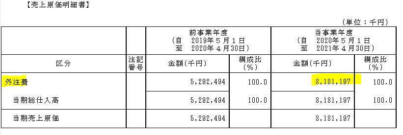 f:id:umimizukonoha:20211009235300p:plain