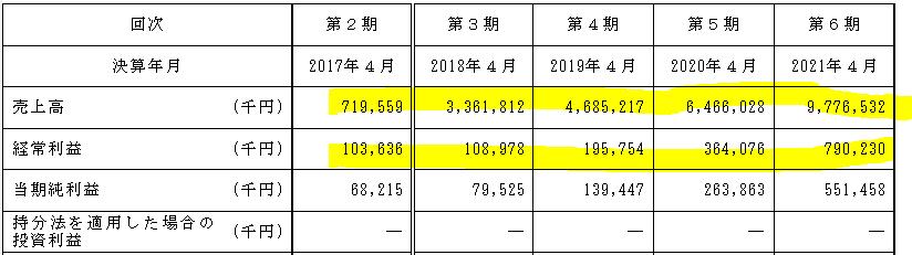 f:id:umimizukonoha:20211010001445p:plain