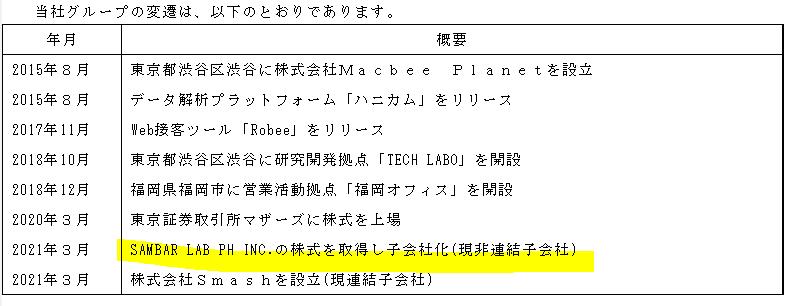 f:id:umimizukonoha:20211010002915p:plain