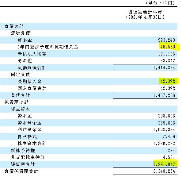 f:id:umimizukonoha:20211010005346p:plain