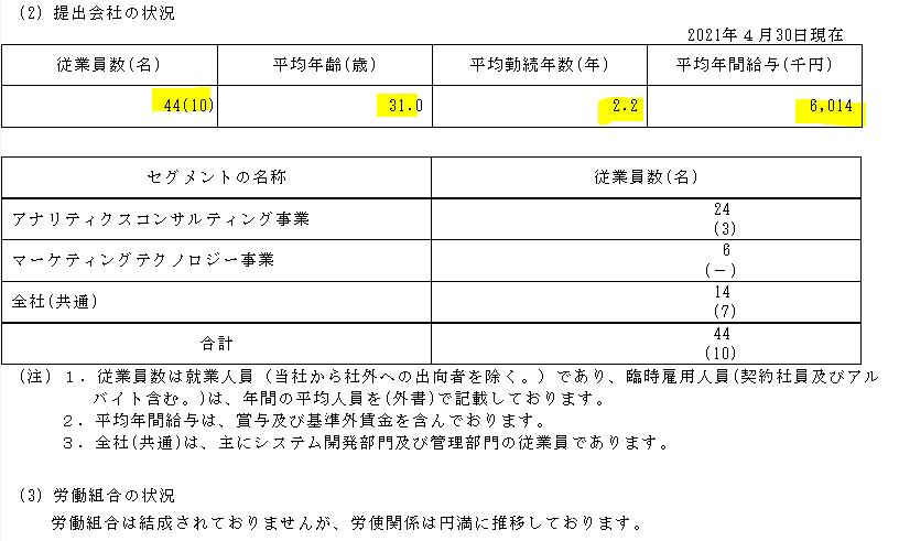 f:id:umimizukonoha:20211010010407p:plain
