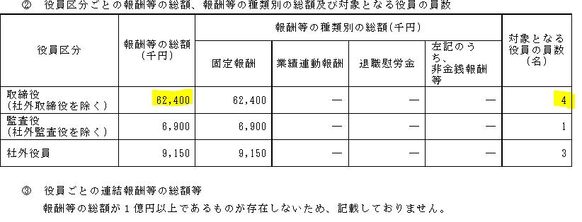 f:id:umimizukonoha:20211010010545p:plain