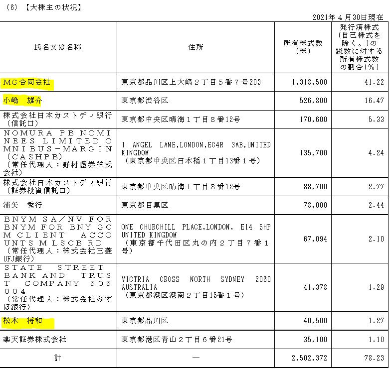 f:id:umimizukonoha:20211010010901p:plain