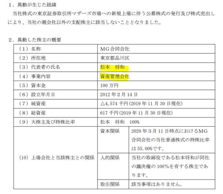 f:id:umimizukonoha:20211010011954p:plain