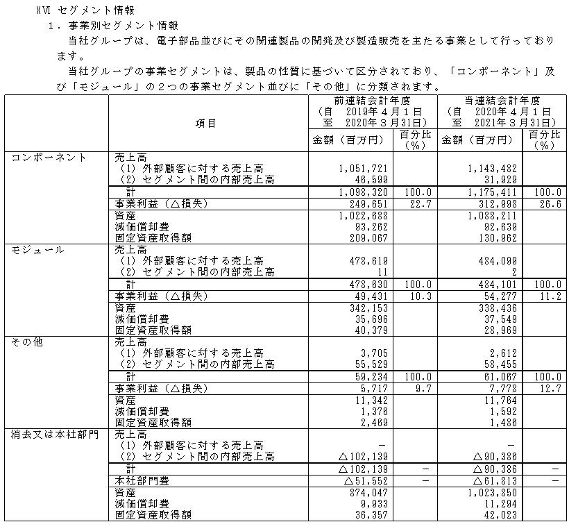 f:id:umimizukonoha:20211011000433p:plain