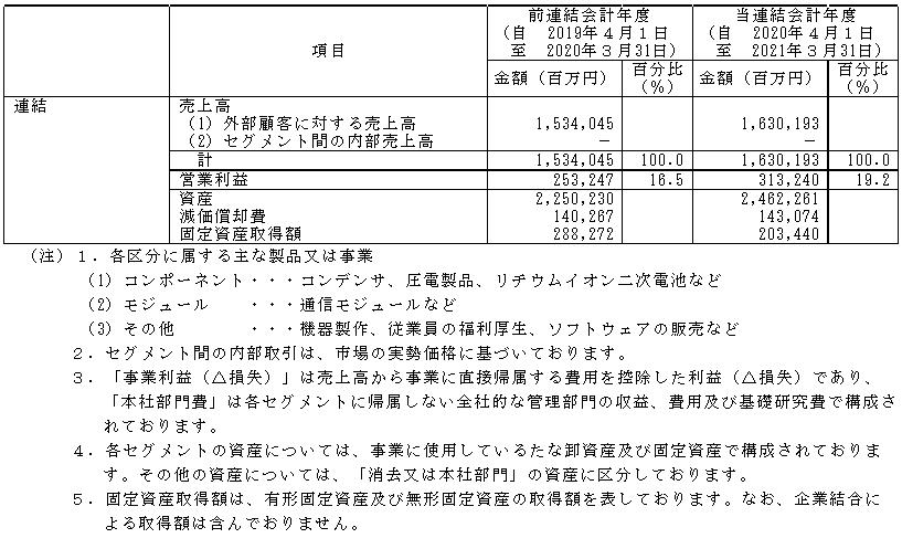 f:id:umimizukonoha:20211011000713p:plain