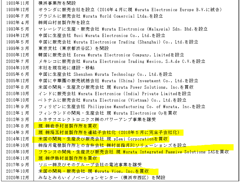 f:id:umimizukonoha:20211011003345p:plain