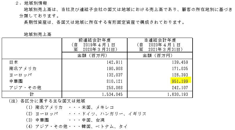 f:id:umimizukonoha:20211011010247p:plain