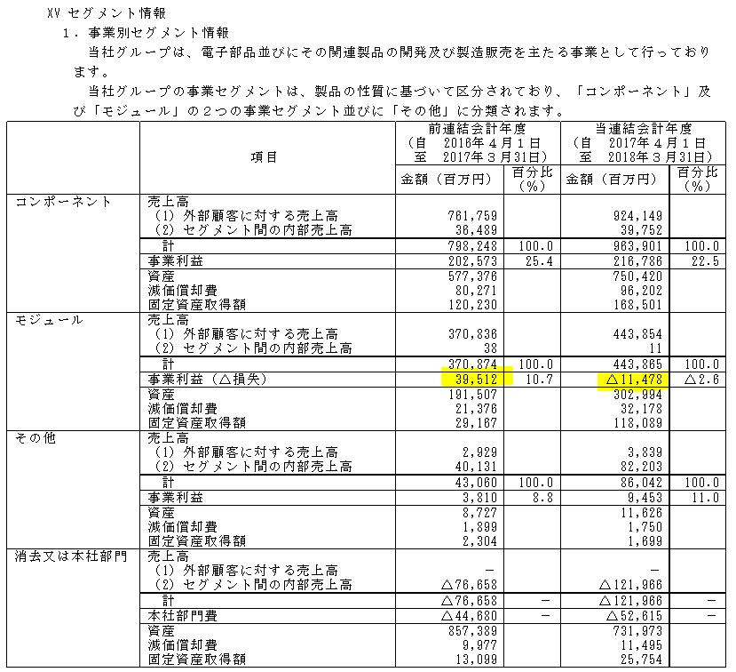f:id:umimizukonoha:20211011213854p:plain