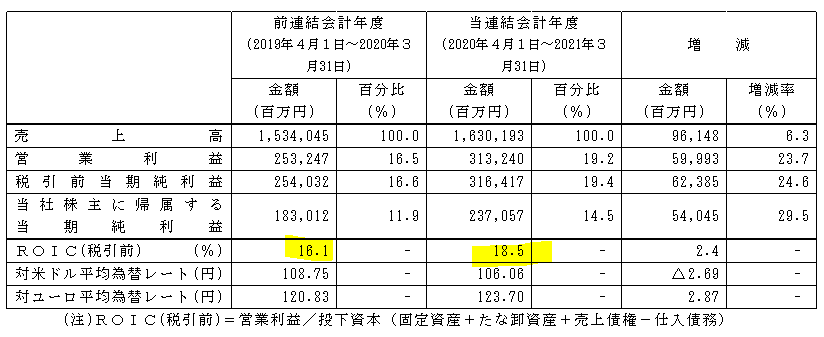 f:id:umimizukonoha:20211011222445p:plain