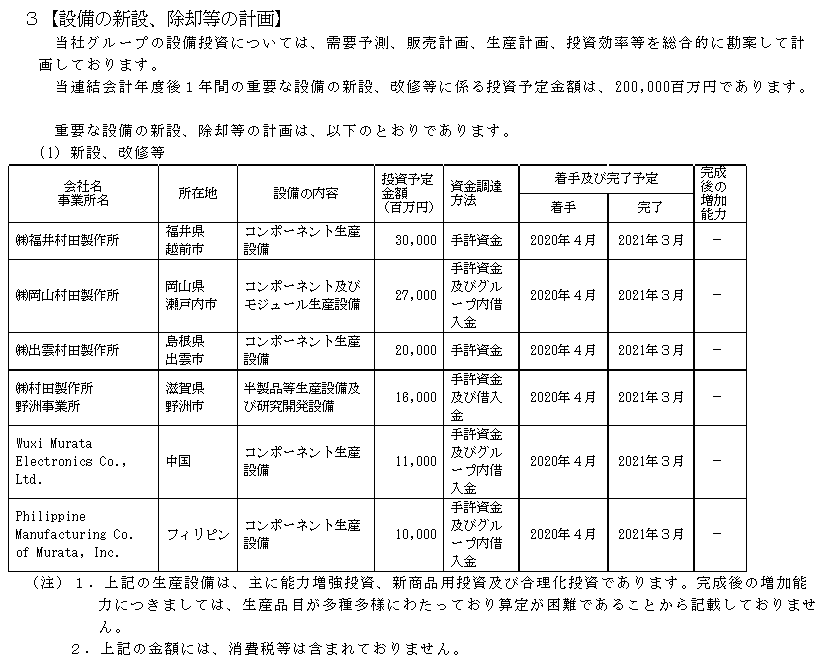 f:id:umimizukonoha:20211011230407p:plain