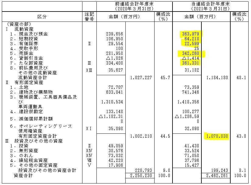 f:id:umimizukonoha:20211011231048p:plain