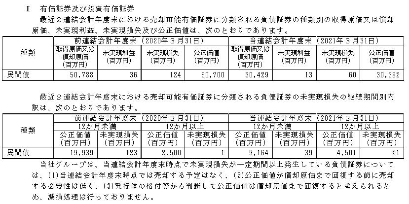 f:id:umimizukonoha:20211011231605p:plain