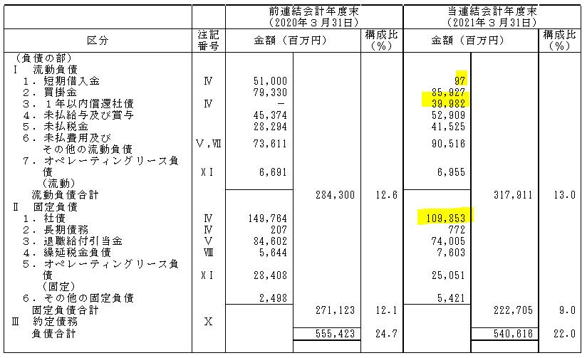 f:id:umimizukonoha:20211012004435p:plain