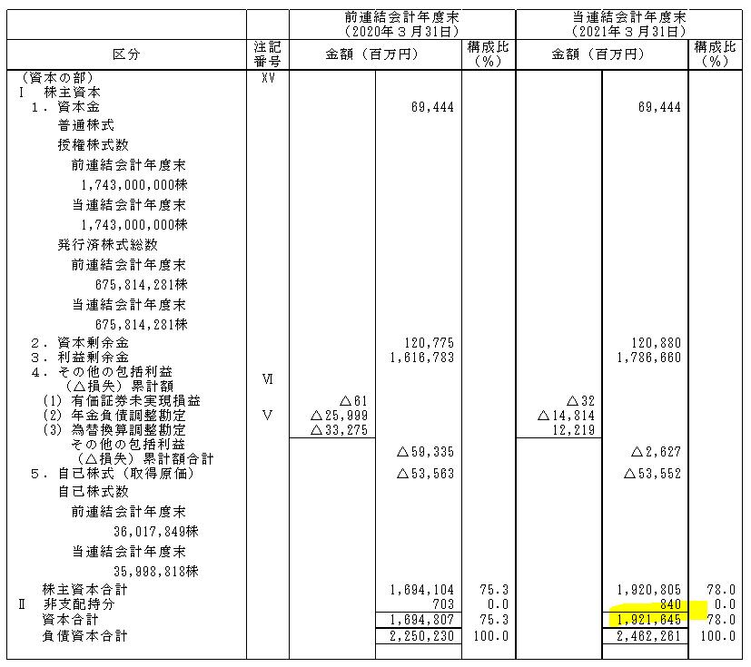 f:id:umimizukonoha:20211012004716p:plain