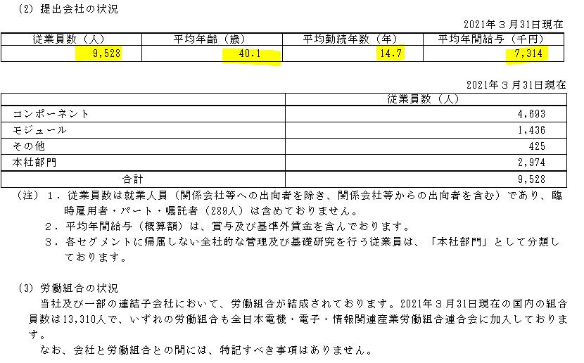 f:id:umimizukonoha:20211012005321p:plain