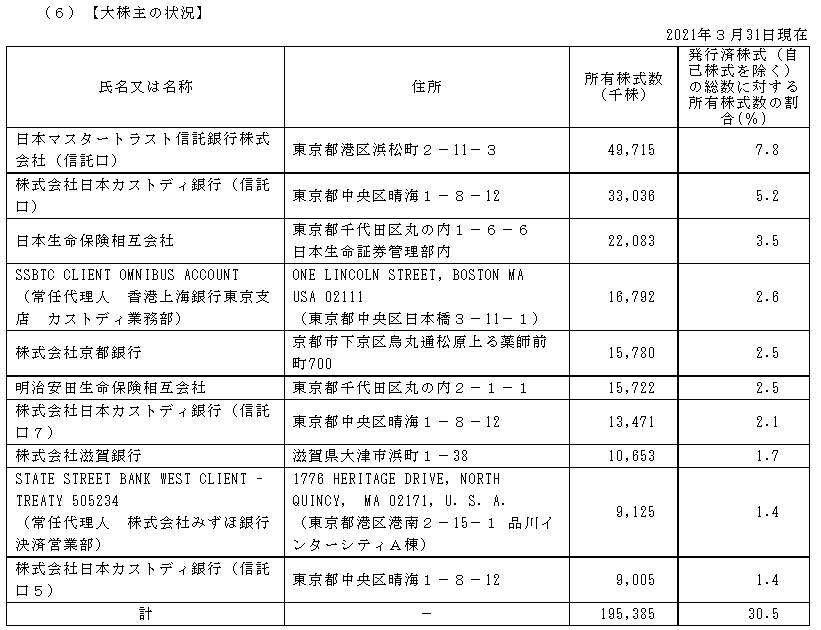 f:id:umimizukonoha:20211012010040p:plain