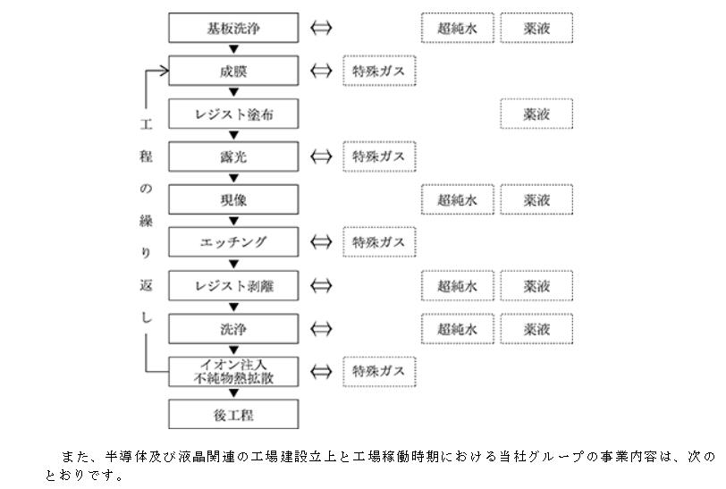 f:id:umimizukonoha:20211012235020p:plain