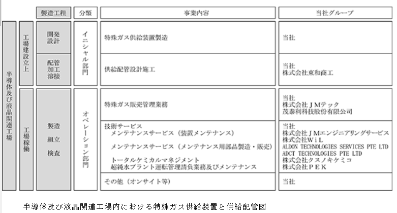 f:id:umimizukonoha:20211012235058p:plain