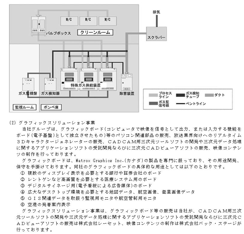 f:id:umimizukonoha:20211012235134p:plain
