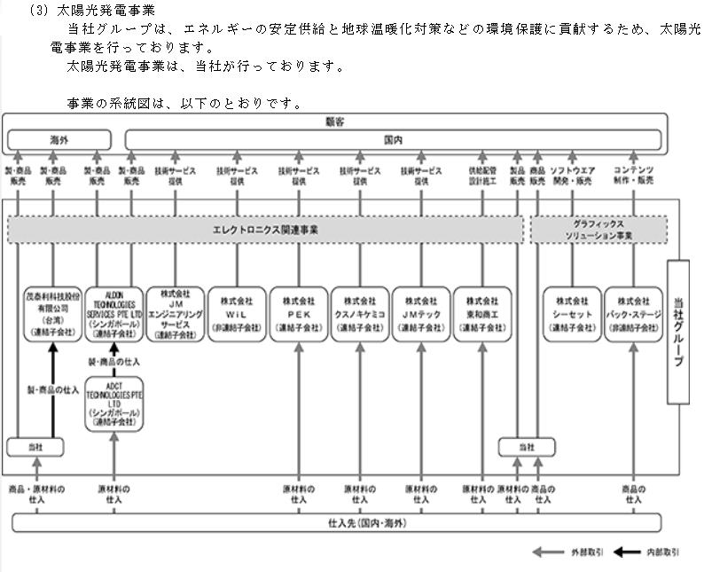 f:id:umimizukonoha:20211012235159p:plain