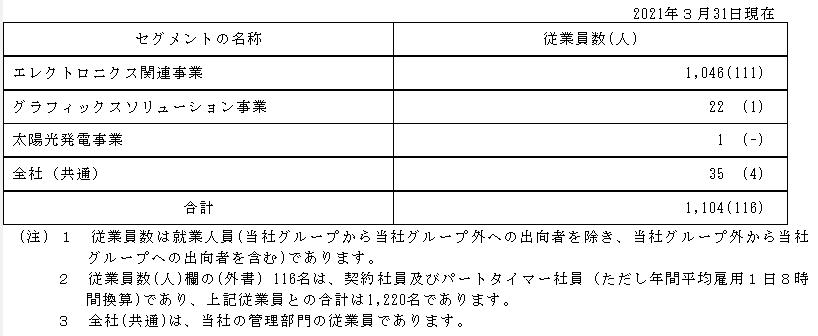 f:id:umimizukonoha:20211013213002p:plain