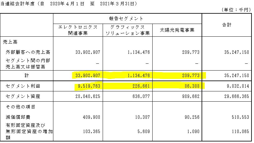 f:id:umimizukonoha:20211013224311p:plain
