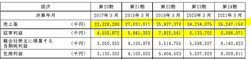 f:id:umimizukonoha:20211013233542p:plain