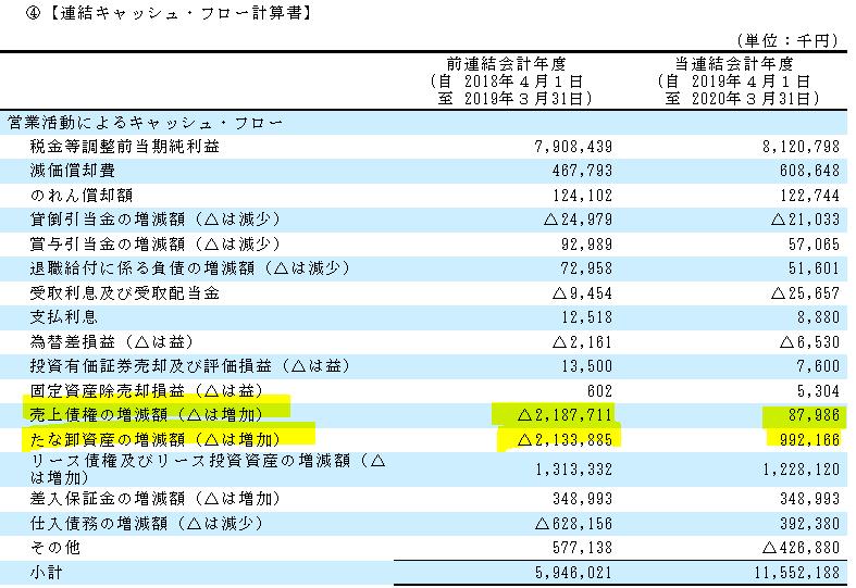 f:id:umimizukonoha:20211014000628p:plain