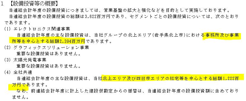 f:id:umimizukonoha:20211014010356p:plain