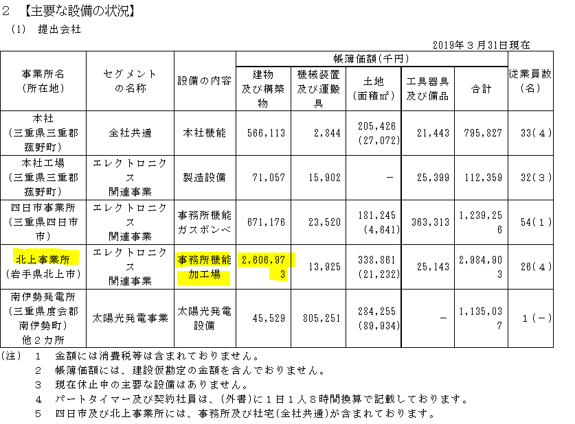 f:id:umimizukonoha:20211014010934p:plain