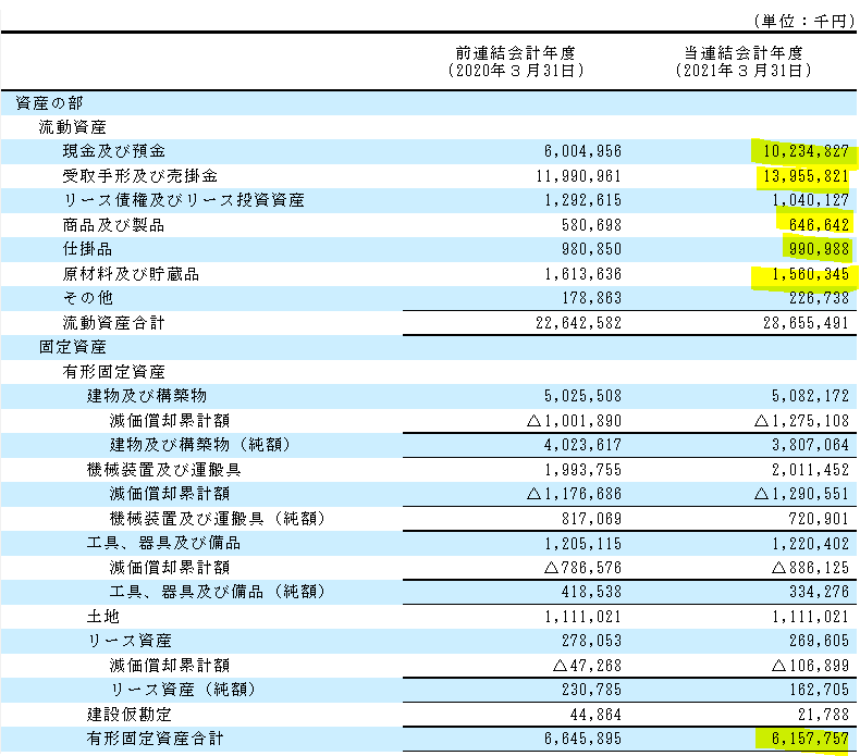 f:id:umimizukonoha:20211014012324p:plain
