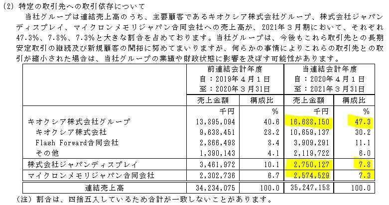 f:id:umimizukonoha:20211014012834p:plain