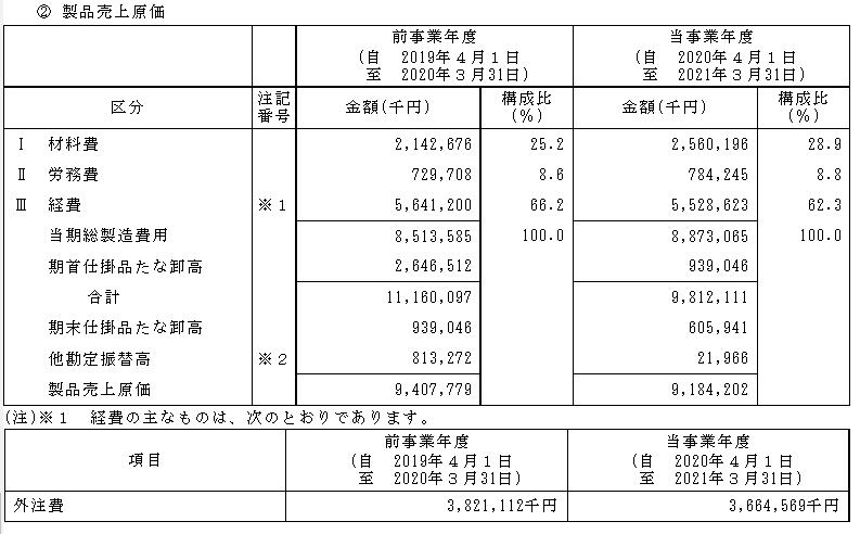 f:id:umimizukonoha:20211014113515p:plain